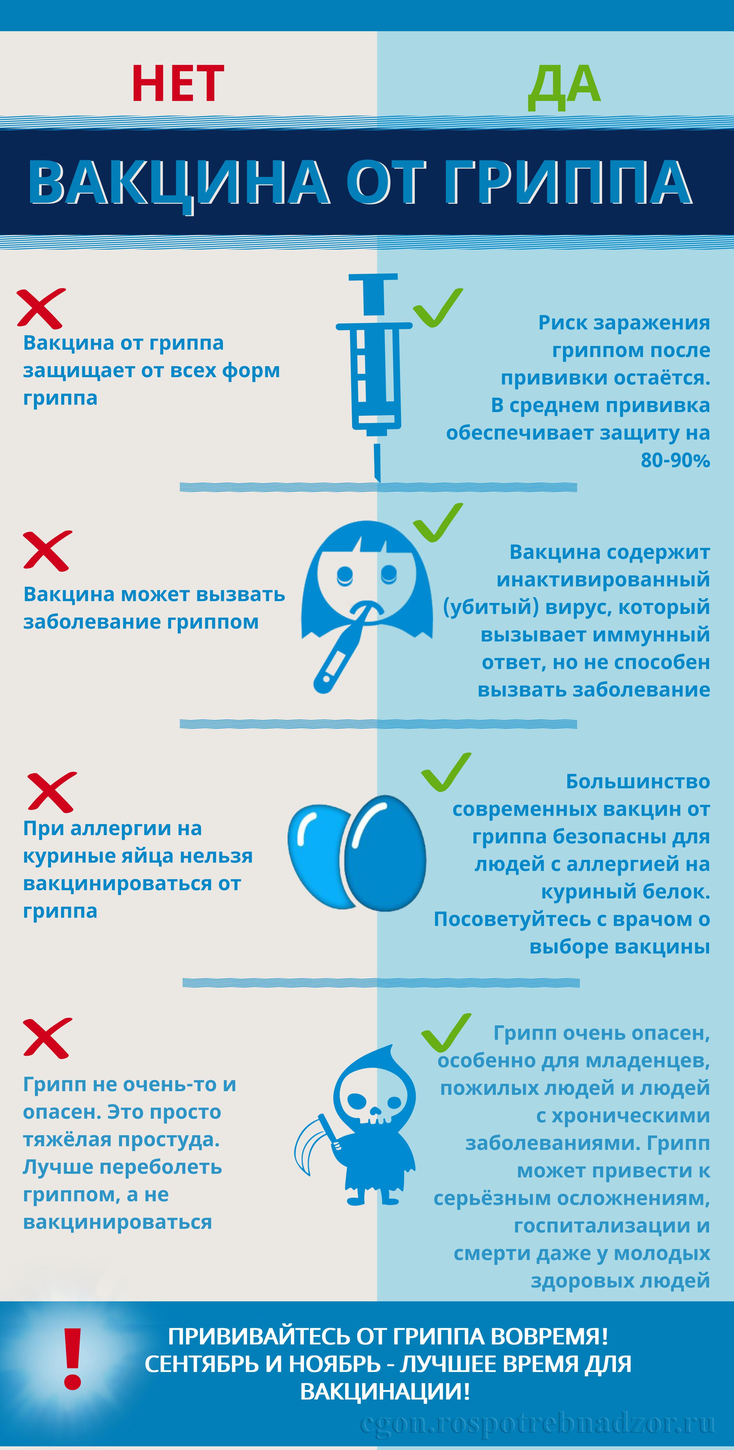 Вакцина_от_гриппа